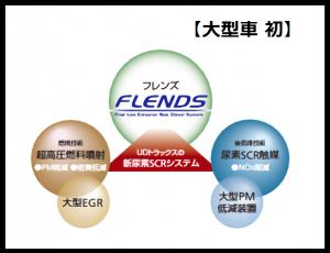 FLENDS